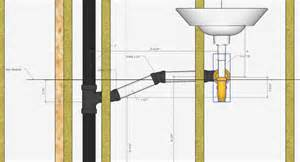 Bathroom Sink Drain Pipe Size increase height of sink drain for vessel sink terry love