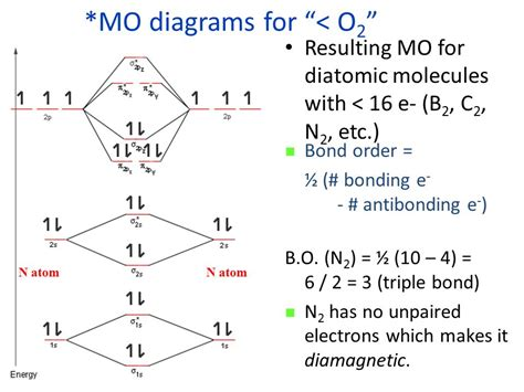 mo diagram for o2 molecular geometry and bonding theories ppt