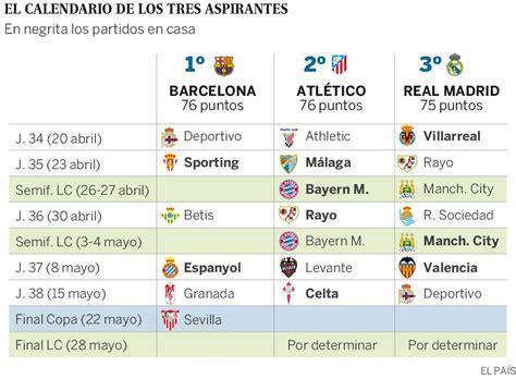 Calendario Dela Liga Bbva Clasificaci 243 N Liga Bbva El Bar 231 A Dilapida Su Ventaja En
