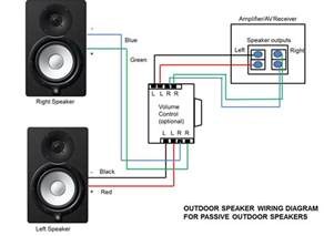 outdoor speaker wiring diagram 30 wiring diagram images