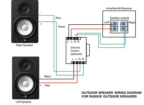 wiring diagram for outdoor speakers 321 bose wiring diagram home theater wiring diagram wiring