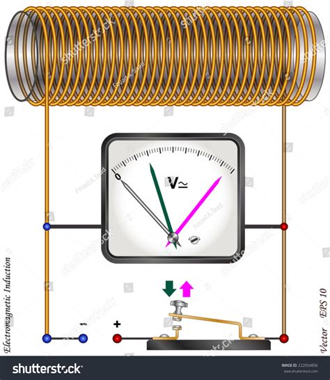 electric induction vector electromagnetic induction stock vector 222054856