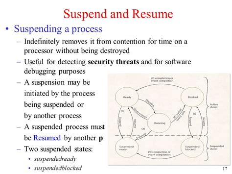 introduction to operating systems ppt