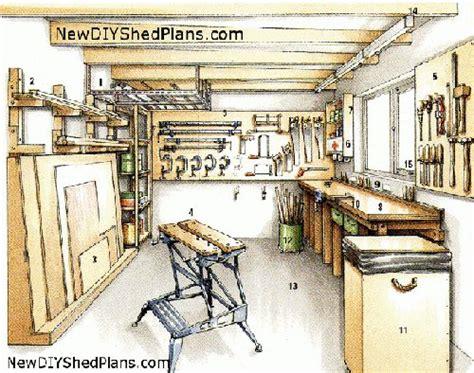 woodshop ideas home workshop layouts woodshop ideas