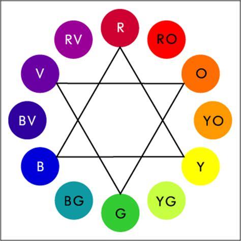 intermediate color intermediate colors