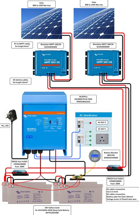 victron multiplus wiring diagram 32 wiring diagram