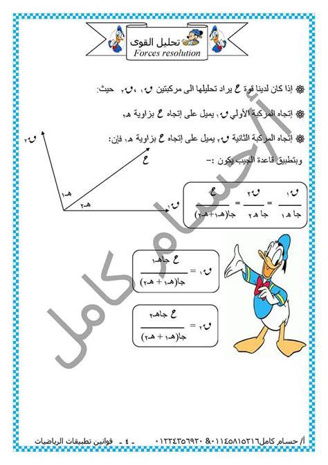 paritarias u o m 2016 فى 20 ورقة تلخيص لكل قوانين تطبيقات الرياضيات للثانى