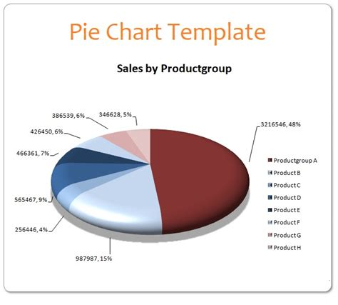 Pie Chart Templates 4 Printable Pdf Excel Word Pie Chart Template Word