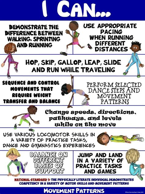 movement pattern activities 24 best images about physical education on pinterest