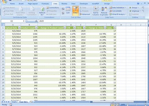 regression analysis excel template tech tip excel regression analysis cpc strategy