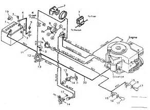 wiring diagram diagram parts list for model 502255381 craftsman parts mower tractor