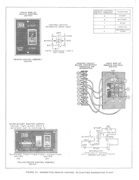 onan generator remote start wiring diagram 42 wiring