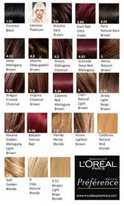 loreal hair color chart loreal brown hair color chartred hair color chart loreal mirhxdn long hairstyle ideas rzpqmlbb