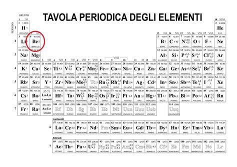 tavola atomica tavola periodica degli elementi pdf zanichelli tavola