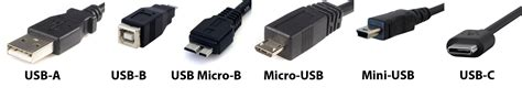 what are micro what is usb c the benefits and dangers pc advisor