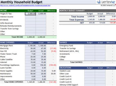 Microsoft Excel Templates Budget Useful Microsoft Word Amp Microsoft Excel Templates Hongkiat
