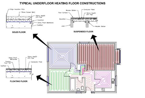 layout for underfloor heating underfloor heating why it s so efficient in heating your