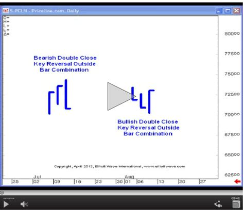 Ebook High Probability Trade Setups high probability trading ebook free supplieslloadd