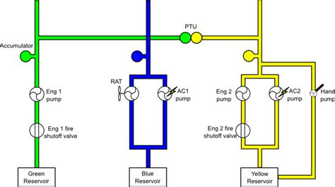 circuit diagram symbols triangle wiring diagram