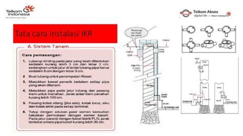 Roset Terminal Telepon Telpon Rj11 2 Lubang materi 2 instalasi kabel rumah gedung ikr ikg fttx