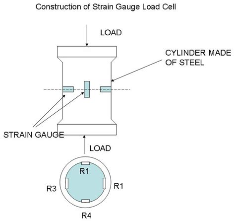 wheatstone bridge practice problems working principle of strain economical home lighting
