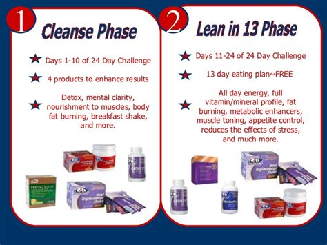 24 day challenge meal guide advocare 24 day challenge powerpoint update