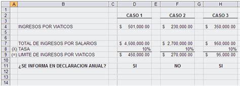 procedimiento para calcular impuesto anual por sueldos en nomipaq 2015 declaraci 243 n anual de personas f 237 sicas 2006 m 233 xico
