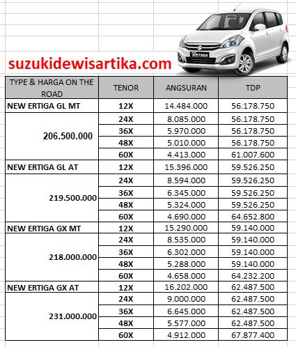 Paket Ultah Tiga Tupai Dp spesifikasi dan harga suzuki ertiga 2018 harga suzuki ertiga dp 5 juta promo paket kredit