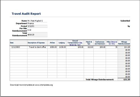 expense report template template trakore document templates