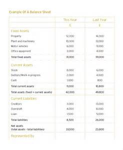 Simple Balance Sheet Template Free by Simple Balance Sheet 18 Free Word Excel Pdf Documents