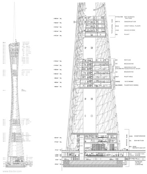 turning torso floor plan information based architecture canton tower