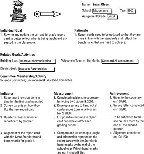 educational development plan template appendix b sle professional development plan