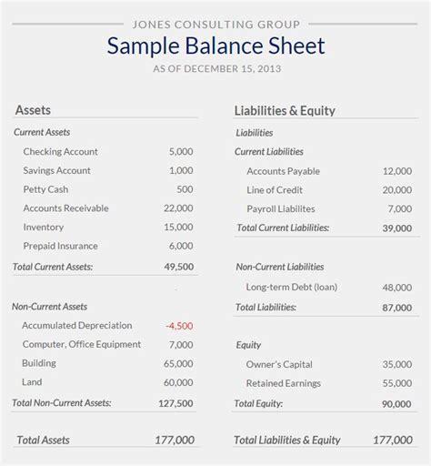 balance sheet sample  small business finance small