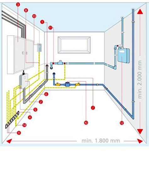 Stromkabel An Der Decke Verlängern by Hausanschlussraum Geb 228 Udetechnik Planungsgrundlagen