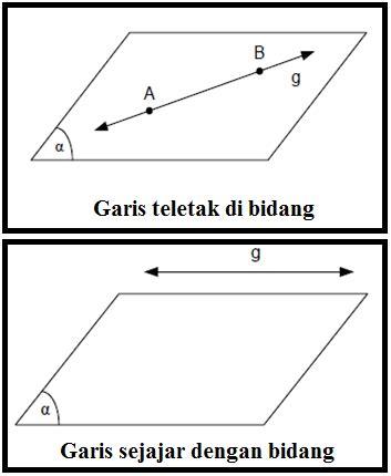 layout garis dan u cara mencari besar sudut antara garis dan bidang