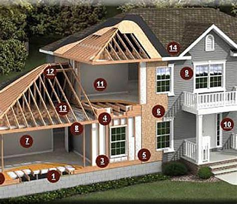 design house vs kwikset residential construction stick built or modular premier