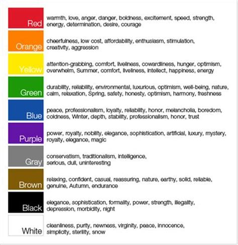 color of meaning chart 9 best images of colors and their meanings chart color