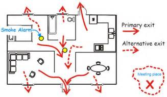 home evacuation plan how to recover and begin to rebuild your home after a