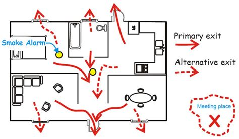 fire evacuation plan for home how to recover and begin to rebuild your home after a