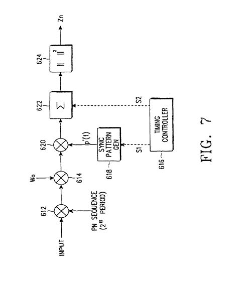 frame sync pattern patent us6788732 initial acquisition and frame