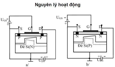 transistor trong li t 236 m hiểu transistor trường fet mai khắc huy vlos