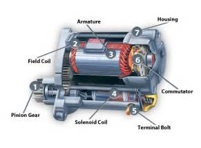 symbols in automotive wiring diagrams images
