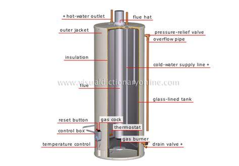 tank overflow valve tank free engine image for user
