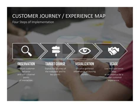 customer journey powerpoint template 81 best customer care powerpoint template images on