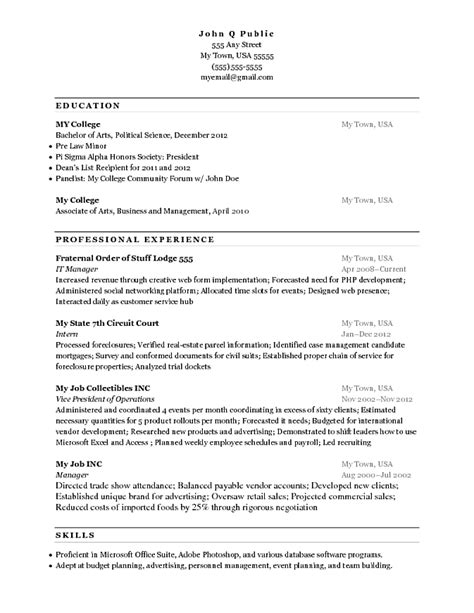 R/Jobs says my resume is terrible and unbelievable despite