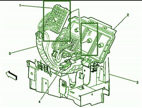Car Fuse Box Diagrams Page 84 Circuit Wiring Diagrams