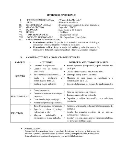 programacion curricular anual secundaria cta 2016 programacion de secundaria 2016 peru programaci 243 n
