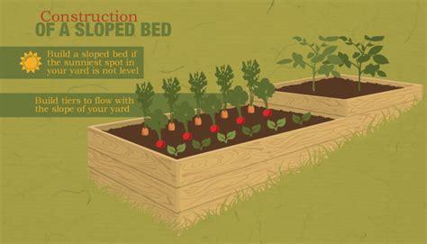 guide  building raised gardening beds fixcom