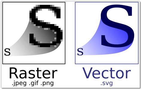 eps format advantages and disadvantages advantages and disadvantages of svg format logo design