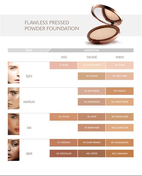 Caring Colours Stay True Foundation 03 Glow 30ml by nature shade guide feelunique